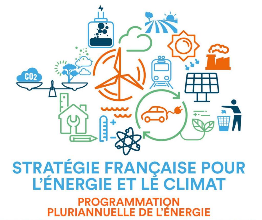 Stratégie française pour l'énergie et le climat